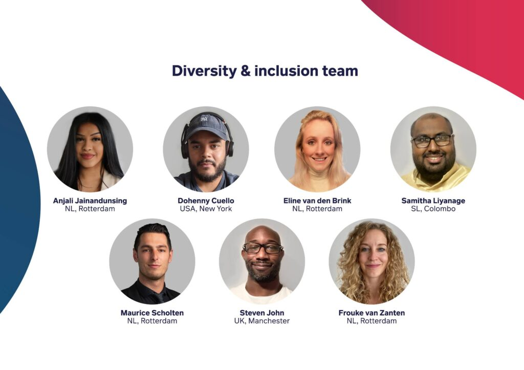 Diversity and Inclusion Team Large