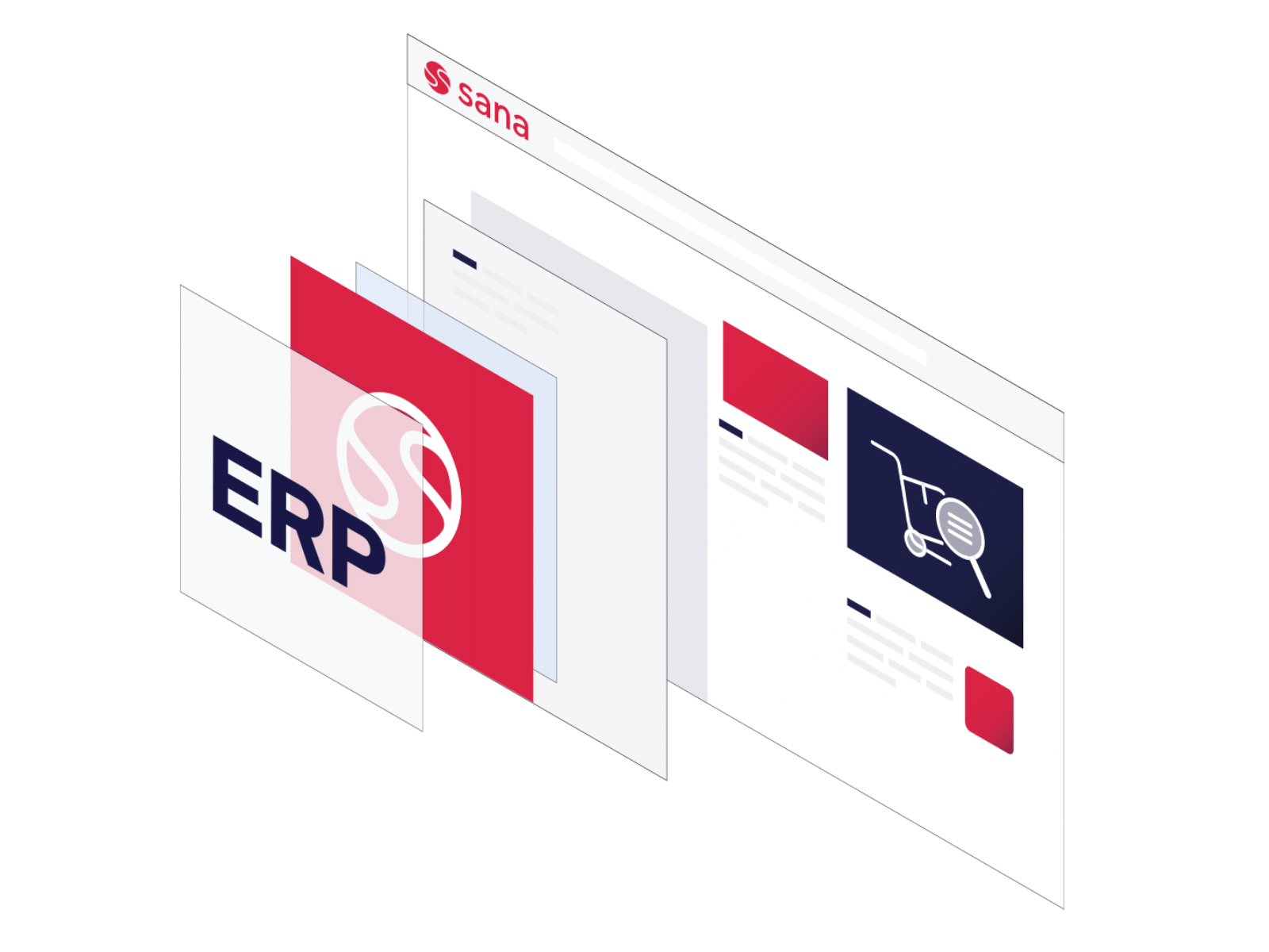 Header image displaying ERP integration for enterprise solutions - Sana Commerce