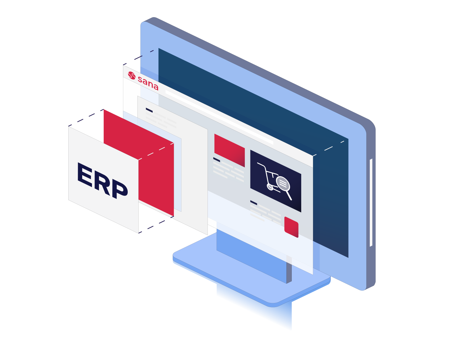 Sana Commerce's integrated ERP in a graphic