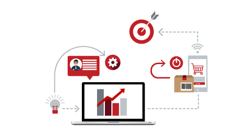 How supply chain optimization works
