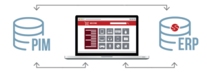 ERP, web store and PIM-system integration
