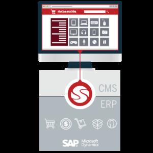 Integrierte B2B Onlineshop Software