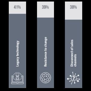 illustration3-digital-transformation-challenges