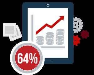 benefits of omnichannel b2b e-commerce