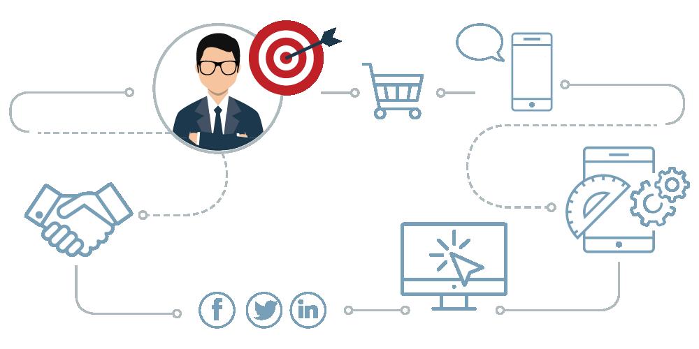 omnichannel e-commerce strategy