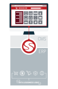 Sana Commerce integrated web store
