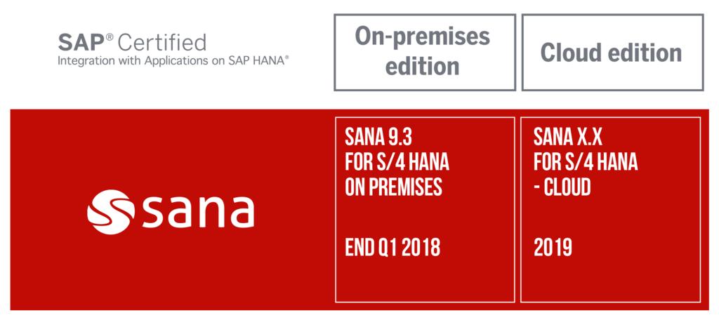 sana commerce roadmap for sap s4hana